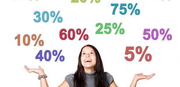Spar gode procenter ved brug af Rabatkodeautomaten
